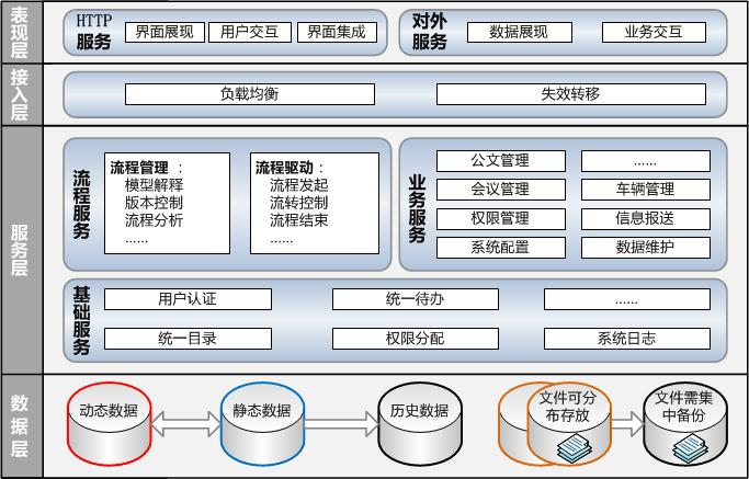 http://image.sinsur.com/1.jpg